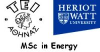 MSc in Energy